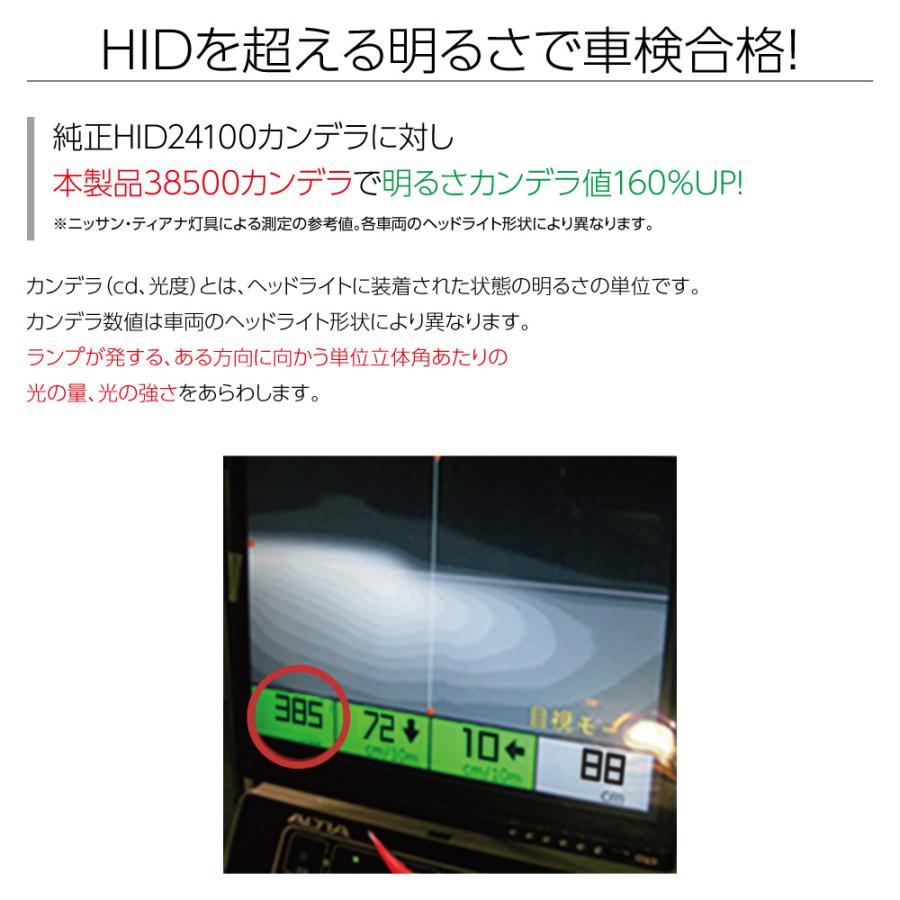 HID屋 LEDヘッドライト D1S/D3S 12200lm 6500k ホワイト 35W 2本1セット 車検対応 純正交換用 LEDバルブ 加工不要 ワーニングキャンセラー内蔵 輸入車 Dシリーズ|tradingtrade|07