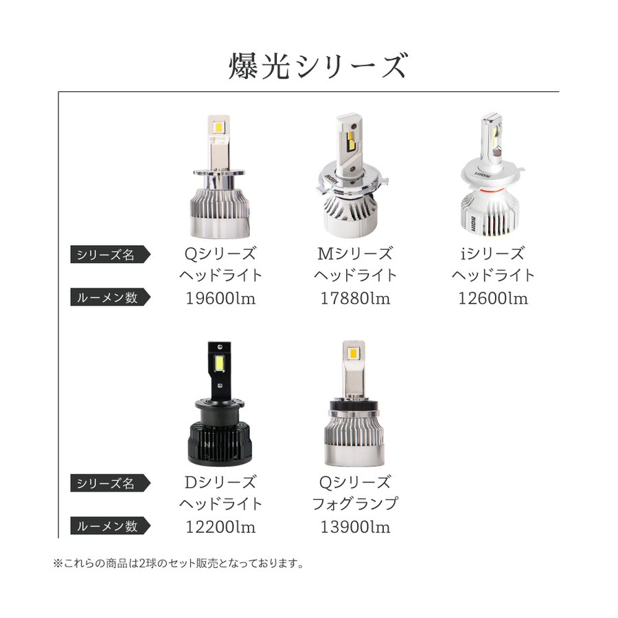 HID屋 LEDヘッドライト D2S D2R D4S D4R 12200lm 6500k ホワイト 35W 2本1セット 車検対応 加工不要 純正HIDを簡単LED化 ドライバー内蔵式 Dシリーズ tradingtrade 18