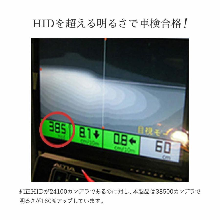 HID屋 LEDヘッドライト D2S D2R D4S D4R 12200lm 6500k ホワイト 35W 2本1セット 車検対応 加工不要 純正HIDを簡単LED化 ドライバー内蔵式 Dシリーズ tradingtrade 09