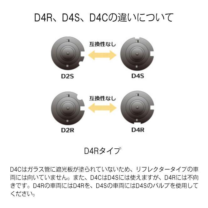 HID屋 35W D4R/D4S 純正交換 HIDバルブ 6000K / 8000K|tradingtrade|11