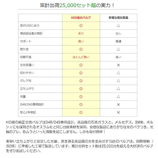 HID屋 35W D4R/D4S 純正交換 HIDバルブ 6000K / 8000K|tradingtrade|04