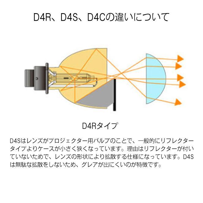 HID屋 35W D4R/D4S 純正交換 HIDバルブ 6000K / 8000K|tradingtrade|10