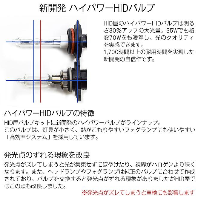 HID屋 55W HIDキット スタンダードタイプ H4Hi/Lo リレー付/リレーレス H11 H9 H8 H16 HB4 HB3 H7 H3C H3 H1 バルブ 3000K 4300k 6000k 8000k 12000K|tradingtrade|14