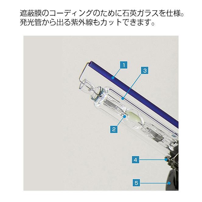 輸入車用HIDパワーアップキット 35W ワーニングキャンセラー内蔵 D2C D2R D2S 選択可(純正変換アダプター付)|tradingtrade|12
