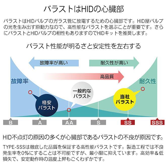 輸入車用HIDパワーアップキット 35W ワーニングキャンセラー内蔵 D2C D2R D2S 選択可(純正変換アダプター付)|tradingtrade|08
