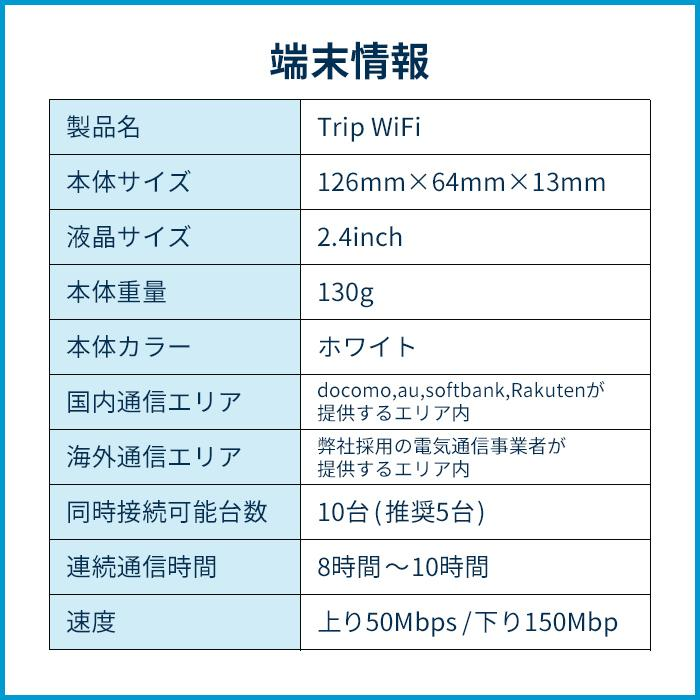 【Trip WiFi】公式 ポケットwifi WiFi WiFiルーター 購入 スマホ タブレット パソコン ドコモ au ソフトバンク モバイルwifi レンタル  海外 simフリー tripwifi|tripwifi|14