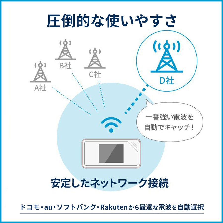 【Trip WiFi】公式 ポケットwifi WiFi WiFiルーター 購入 スマホ タブレット パソコン ドコモ au ソフトバンク モバイルwifi レンタル  海外 simフリー tripwifi|tripwifi|06