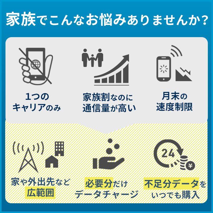 【Trip WiFi】公式 ポケットwifi WiFi WiFiルーター 購入 スマホ タブレット パソコン ドコモ au ソフトバンク モバイルwifi レンタル  海外 simフリー tripwifi|tripwifi|09
