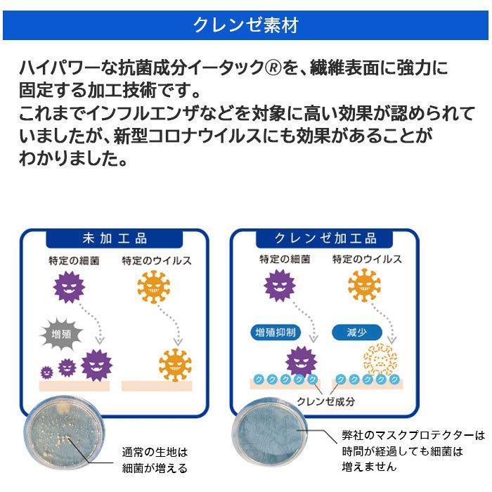 マスクフィルター イータック 日本製 抗ウイルス 大人用 子ども用  50日用 3枚入り|trustkagaku-store|05