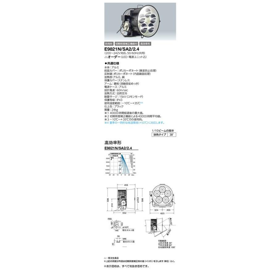 岩崎電気 施設照明 LED投光器 レディオック フラッド デュエル(1000Wタイプ) 狭角タイプ 高効率形 昼白色 E9821N/SA2/2.4