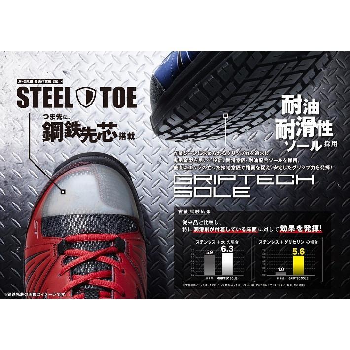 ダンロップ モータースポーツ マグナム ST306 メンズ セーフティー 鋼鉄先芯 耐油 耐滑|tsubame-mall|08