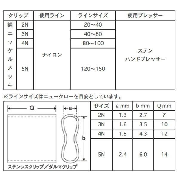 ヤマシタ ダルマクリップ2N 200個入り 石鯛 クエ 新品|tsuriking|02