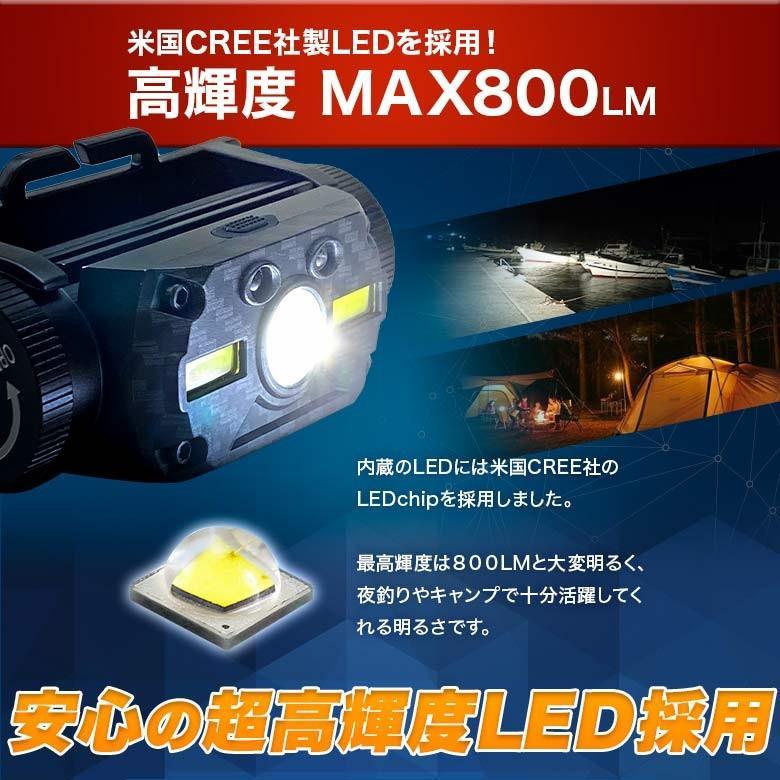 LEDヘッドライト USB充電・電池 2つの給電方法 IRセンサー点灯 釣り アウトドア 登山 防災|tsuriking|03