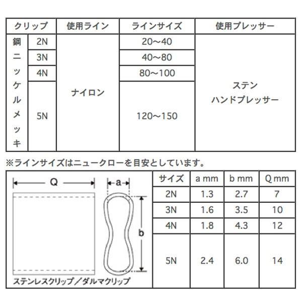 ヤマシタ ダルマクリップ 4N 200個入り 石鯛 クエ 新品|tsuriking|02
