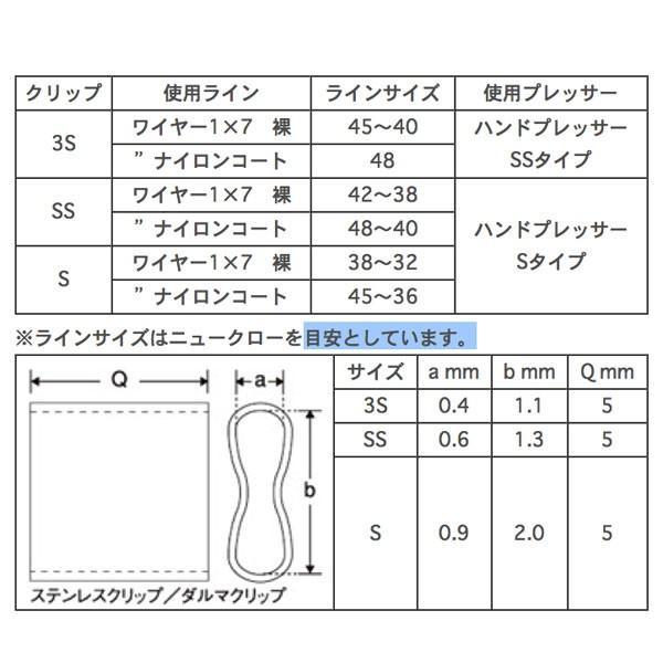 ヤマシタ LPステンレスクリップ 3S 200個入 石鯛 太刀魚 ワイヤー 結束 新品|tsuriking|02