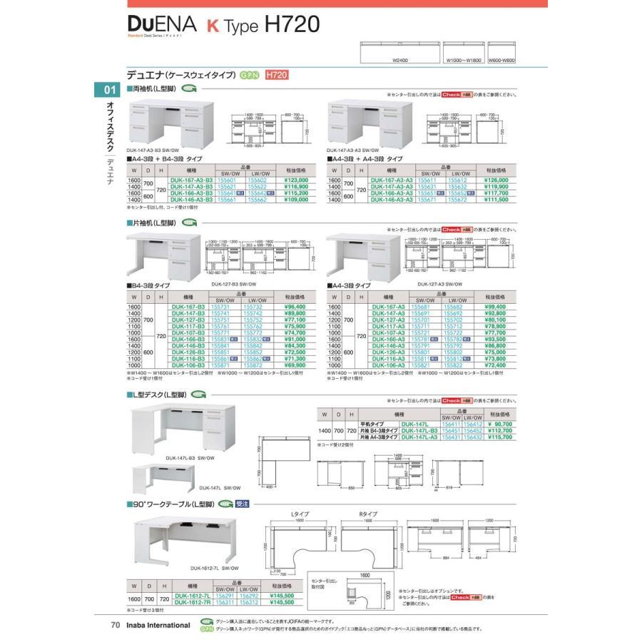【全国配送可】-イナバ オフィスデスク 両袖机 【全国配送可】-イナバ オフィスデスク 両袖机 DUK-167-A3・A3 SW/OW 品番(155611)