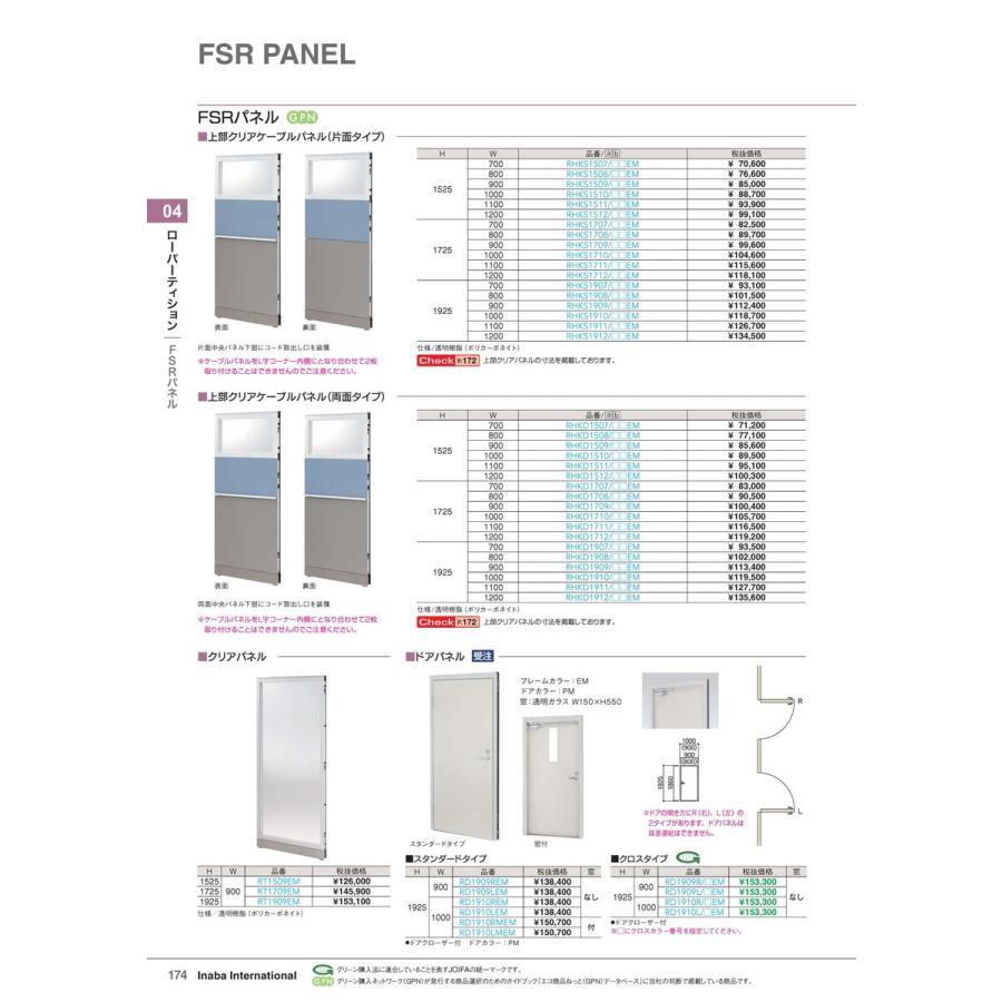 【全国配送可】-イナバ ローパーティション FSRパネル ハーフクリアケーブルパネル(両面タイプ 品番(RHKD1909) 品番(RHKD1909)