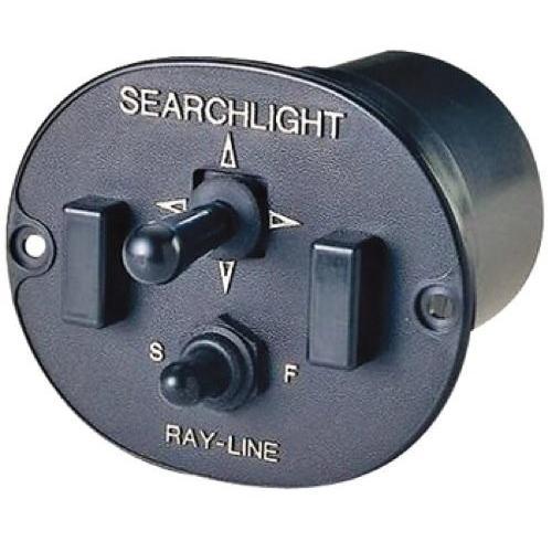 コントロール、ラウンド検索のライト