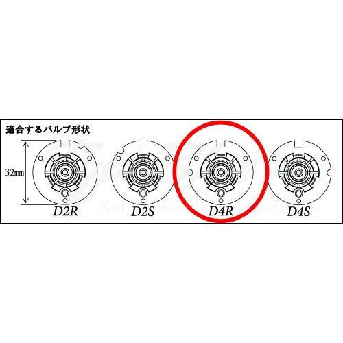 TypeBlueタイプブルー D4R 純正交換用HIDバルブ 4300K 2本セット【1年保証付】 typebluejp 02