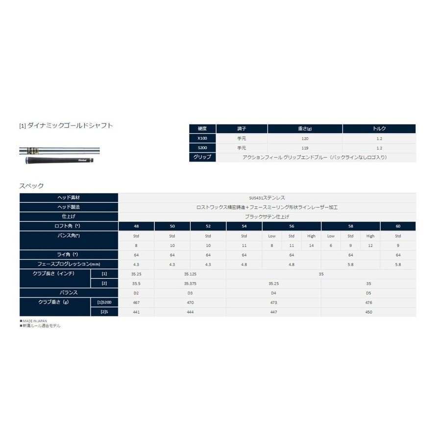 Cleveland GOLF(クリーブランドゴルフ) サンドウェッジ RTX-3 CAVITY BACK ウエッジ ブラックサテン仕上げ 5