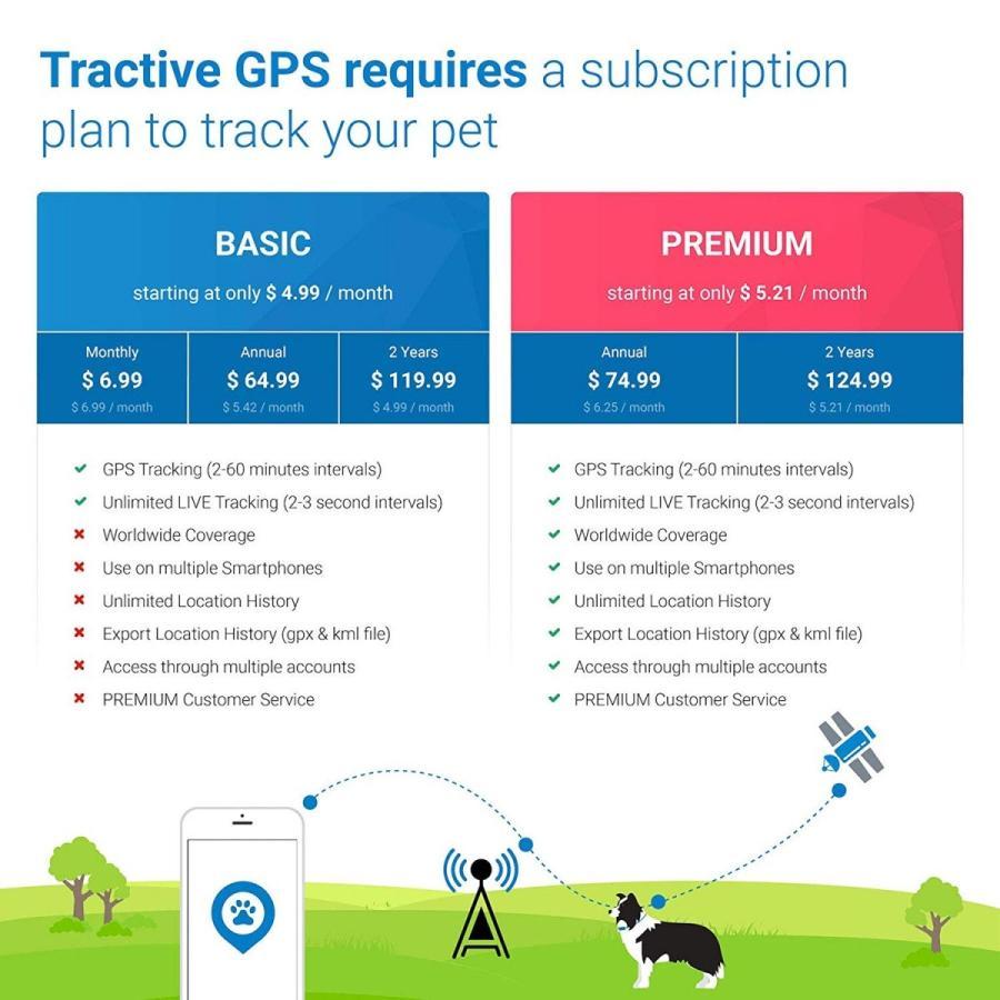 Tractive 3G 犬用GPSトラッカー - 犬の安全を守るペットファインダ(日本国内唯一の正規代理店)|ubtc2|09