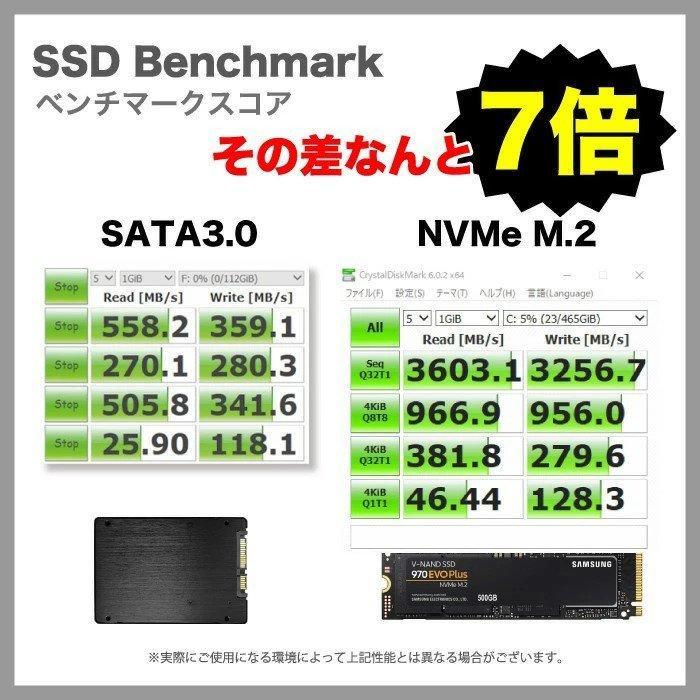 新品 デスクトップパソコン 第8世代 Corei7 搭載 ミニパソコン Windows10 Microsoftoffice2019 新品メモリ8GB 新品SSD128GB M.2 2280 SATA3.0 4K出力対応 _F ugreen-oaplaza 18