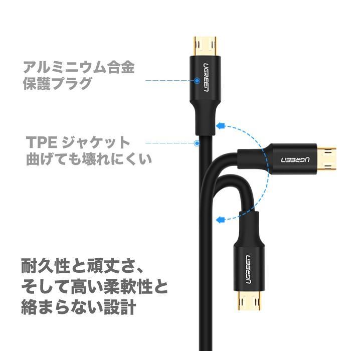 【レビューで2本目をもらおう】どっち向きも挿せる スマホ充電ケーブル マイクロUSBケーブル 表裏 両面 リバーシブル MicroUSB Androidスマートフォン対応 US223|ugreen-oaplaza|05