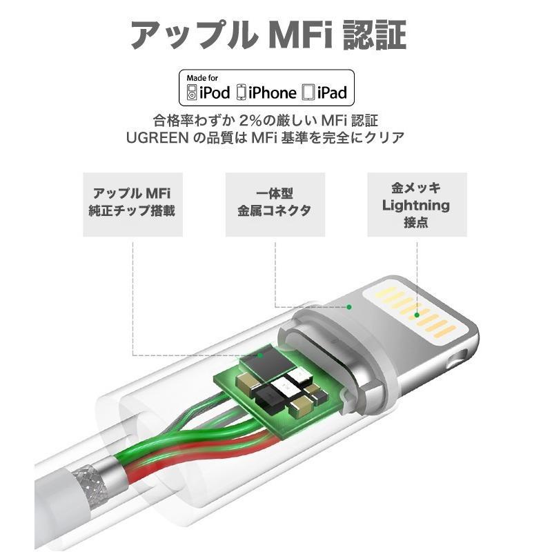 iPhone 充電ケーブル ライトニングケーブル 1m 純正チップ MFi Apple認証 Lightning 急速充電対応 データ同期 iPhoneXS XR X 8 アイフォン 充電器 US155|ugreen-oaplaza|06