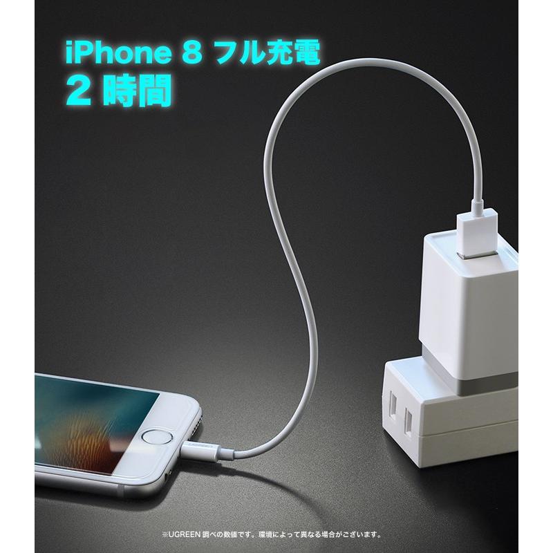 iPhone 充電ケーブル ライトニングケーブル 1m 純正チップ MFi Apple認証 Lightning 急速充電対応 データ同期 iPhoneXS XR X 8 アイフォン 充電器 US155|ugreen-oaplaza|08