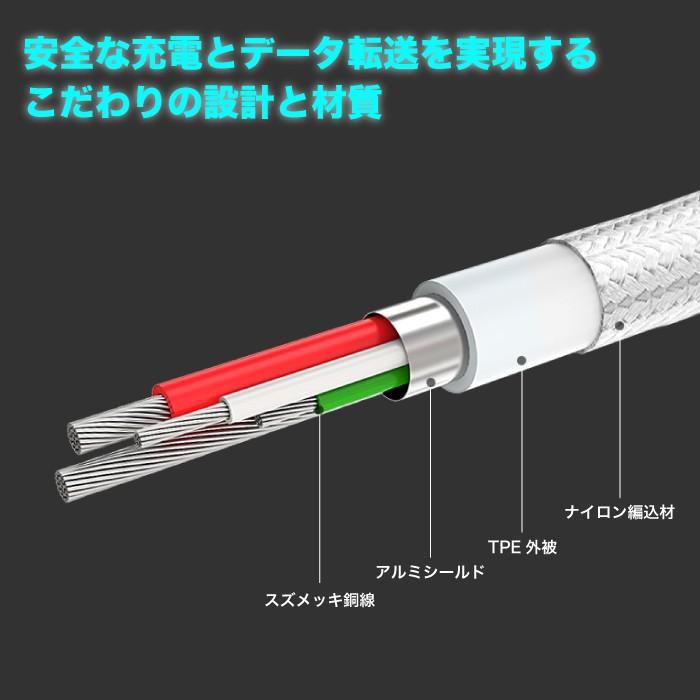 USB Type-C アンドロイド スマホ 充電 ケーブル 1.5m 高速データ転送 2.4A急速充電 us174 NP ugreen-oaplaza 07