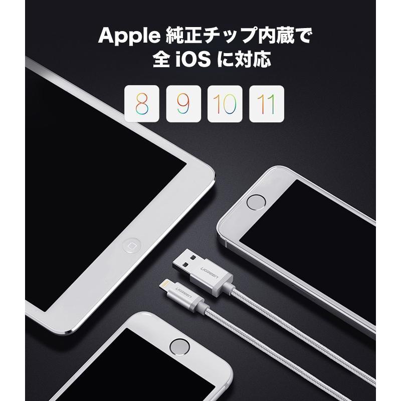 ライトニングケーブル iPhone Apple認証 充電 MFi lightning アイフォンXS XR X 8 7 7plus SE 充電器 us199 ポイント消化|ugreen-oaplaza|02
