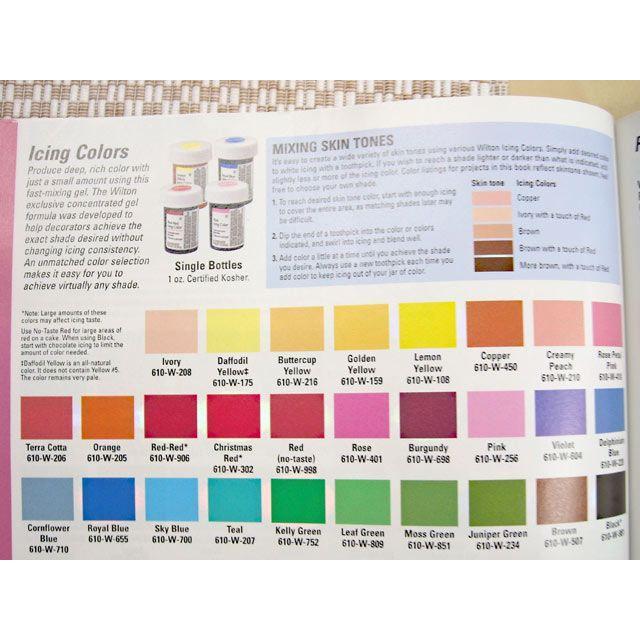WILTON(ウィルトン)アイシング Wilton Icing Colors|ultramix|02
