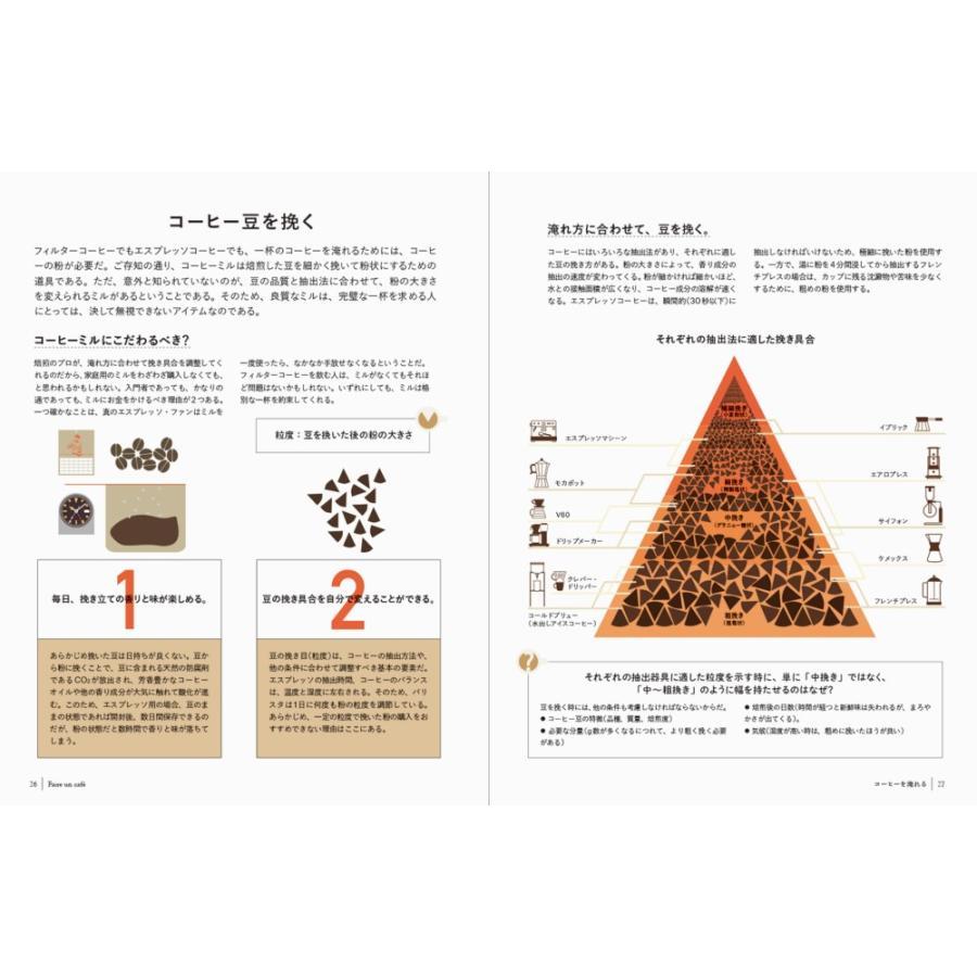 コーヒーは楽しい! umd-tsutayabooks 02