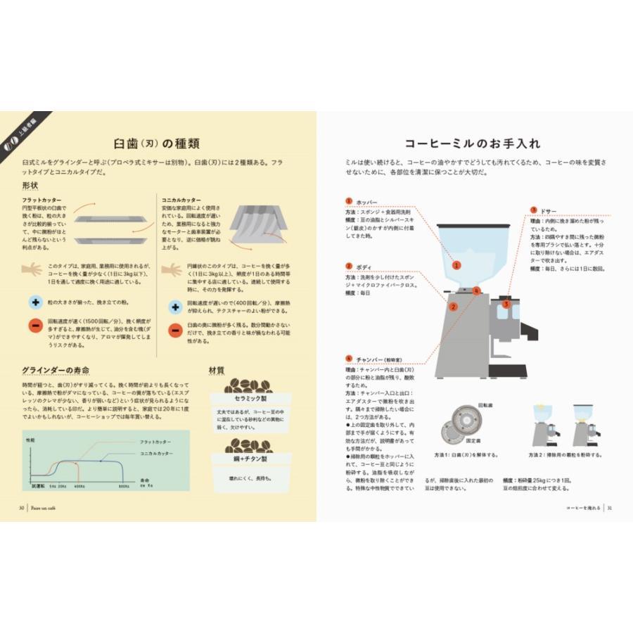 コーヒーは楽しい! umd-tsutayabooks 03