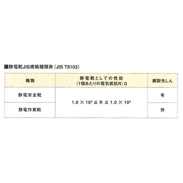 安全靴 静電靴 AS212P エンゼル|uniform-shop|03