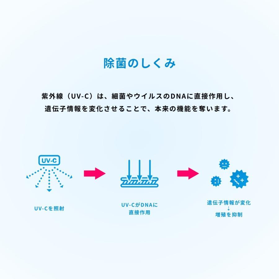 マスク除菌ケース「紫外君」ダブル照射タイプ|unipromex|08