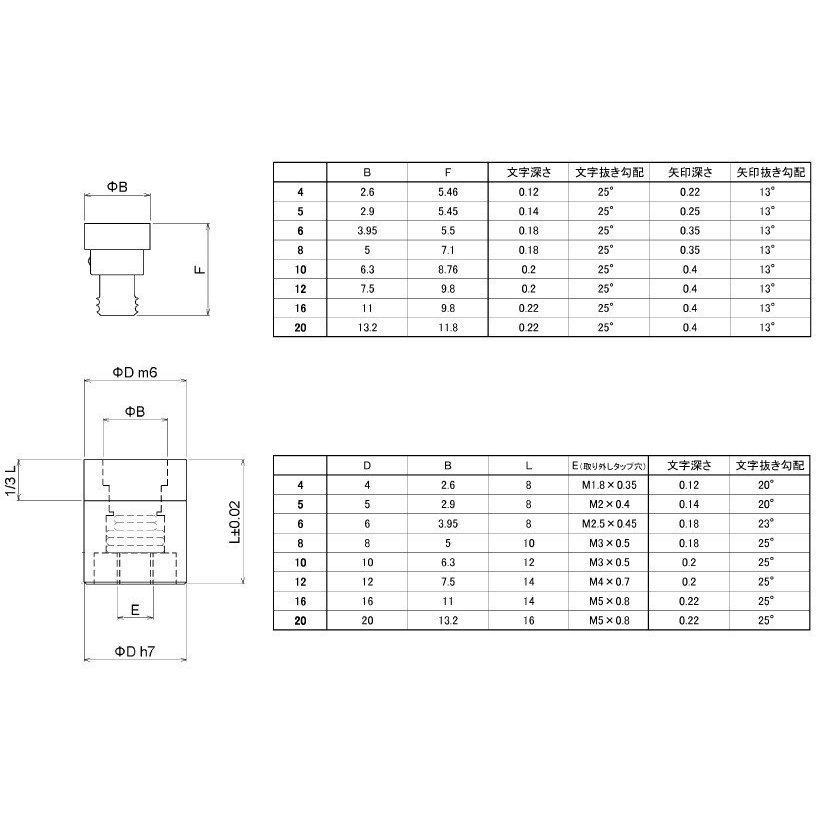 SD型金型デートマーク 外径φ20 4Y型2021年用|uratani-u-world|02