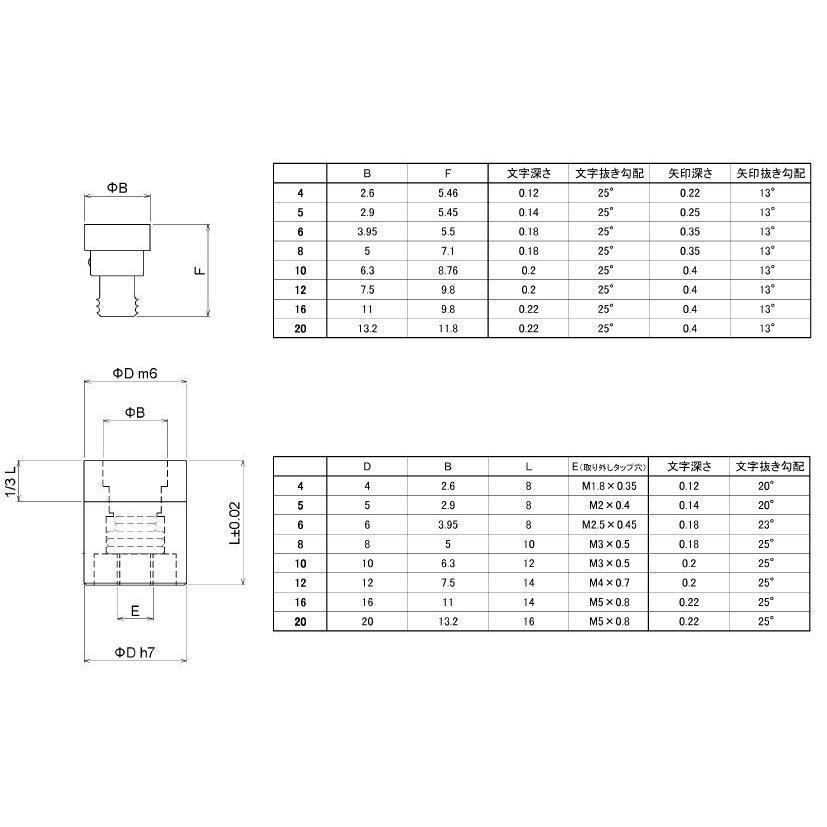 SD型金型デートマーク 外径φ5 4Y型2020年用|uratani-u-world|02