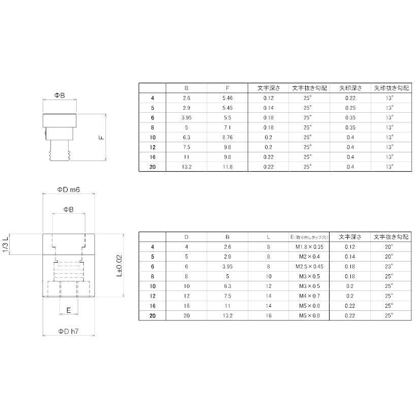 SD型金型デートマーク 外径φ6 4Y型2021年用|uratani-u-world|02