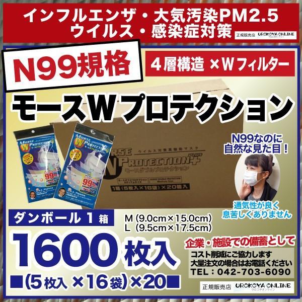【N99規格準拠・高機能マスク】 モースダブルプロテクション1カートン1600枚入【(5枚×16袋)×20箱】インフルエンザ ノロ 花粉症 PM2.5