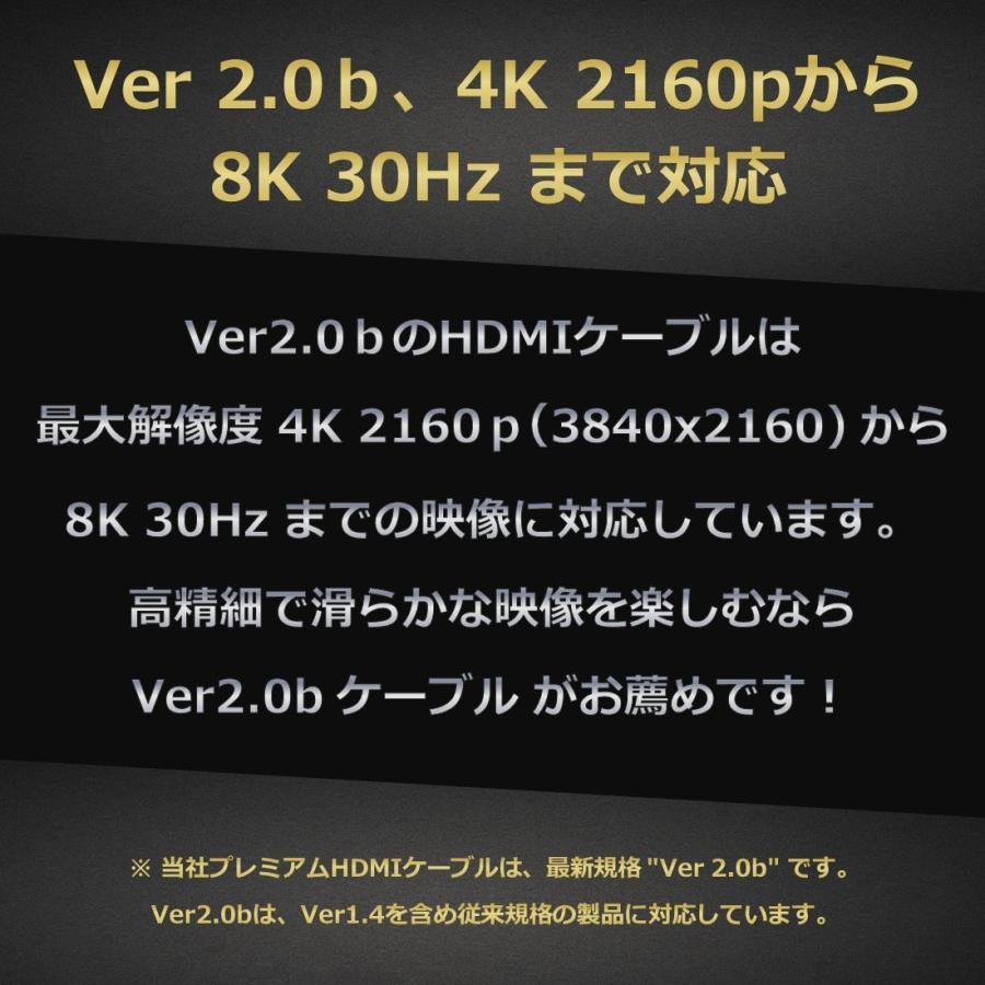 Hanwha スリム 4.2mm HDMIケーブル 3m [1年保証/相性保証][Ver2.0b][8K/4K/3D/イーサネット/オーディオリターン][ハイスピード][コンパクト端子][高耐久やわらか|urtra-c-mall|03