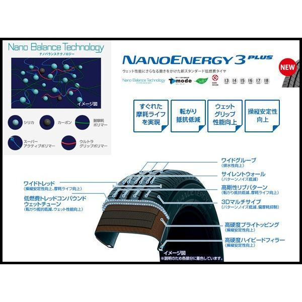 Pneumatico Estivo Toyo Nano Energy 3-175//65R15 84T