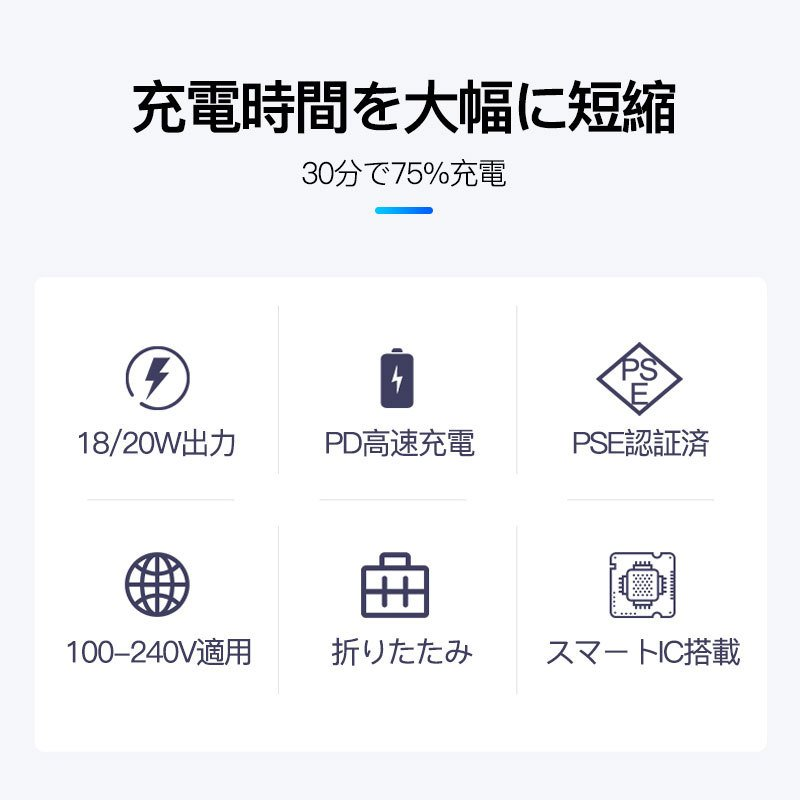 iphone12充電器 純正 iphone アダプター PD タイプc 2m 電源 アダプタ usb-c  type-c ケーブル アイフォン pse認証済 急速充電 ipad qc3.0 usenya 05