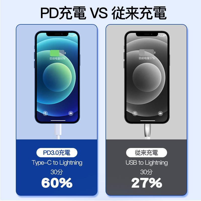 iphone12充電器 純正 iphone アダプター PD タイプc 2m 電源 アダプタ usb-c  type-c ケーブル アイフォン pse認証済 急速充電 ipad qc3.0 usenya 06