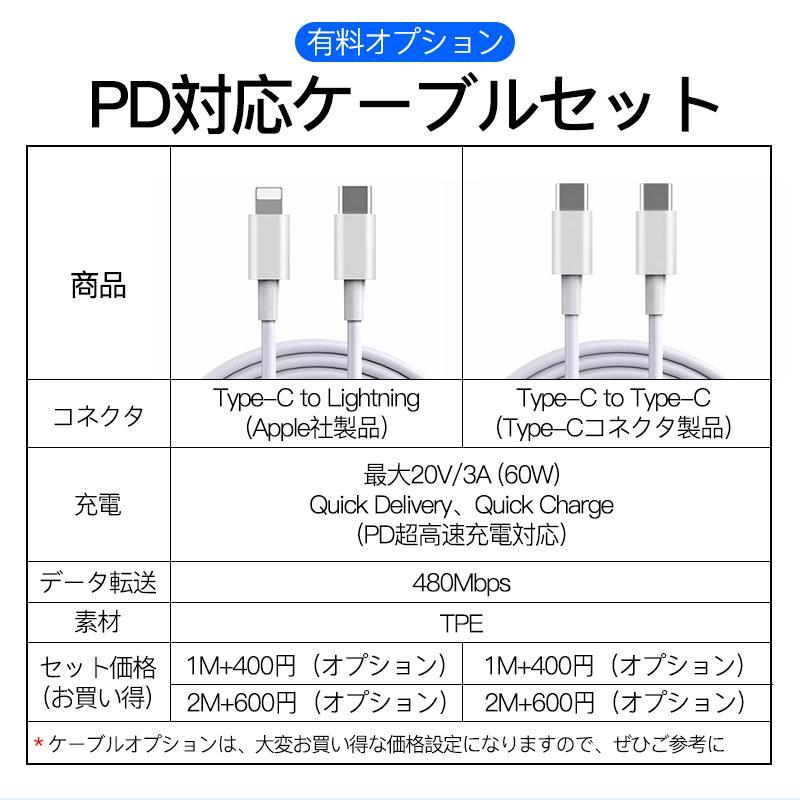iphone12充電器 純正 iphone アダプター PD タイプc 2m 電源 アダプタ usb-c  type-c ケーブル アイフォン pse認証済 急速充電 ipad qc3.0 usenya 08