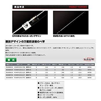 プロックス (PROX) AX攻技競技万能防波堤 ASKBB80H 超硬800