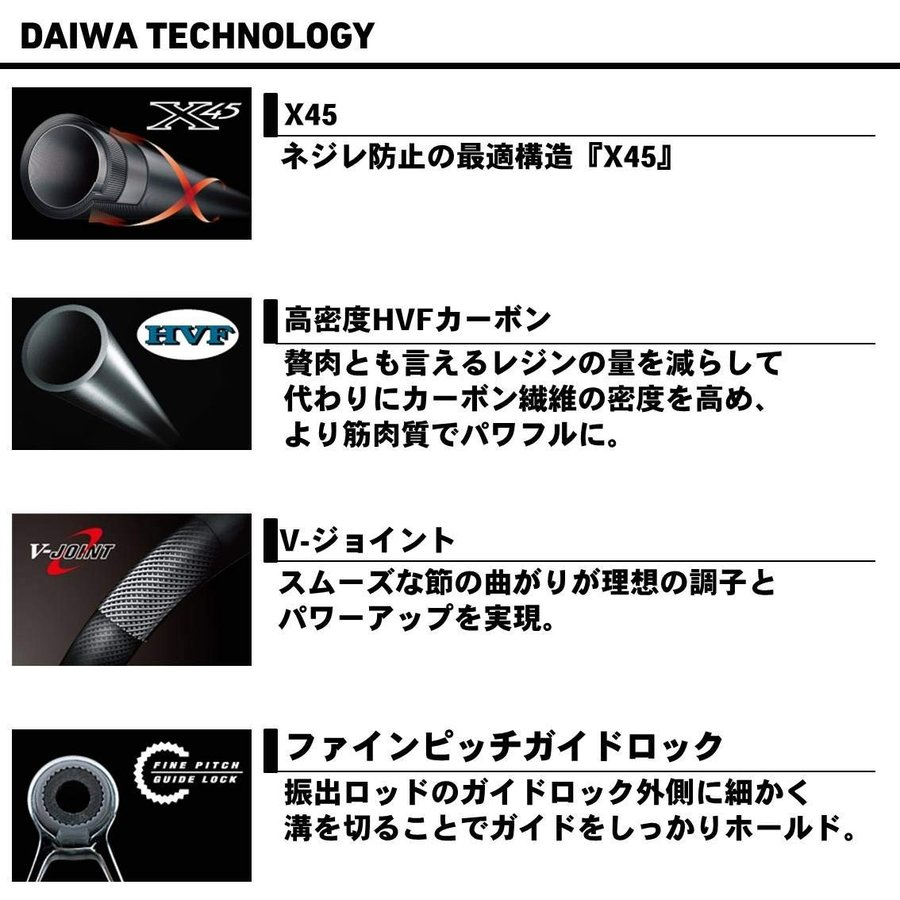 ダイワ(Daiwa) 投げ竿 スピニング ランドサーフT 33号-425・J 釣り竿