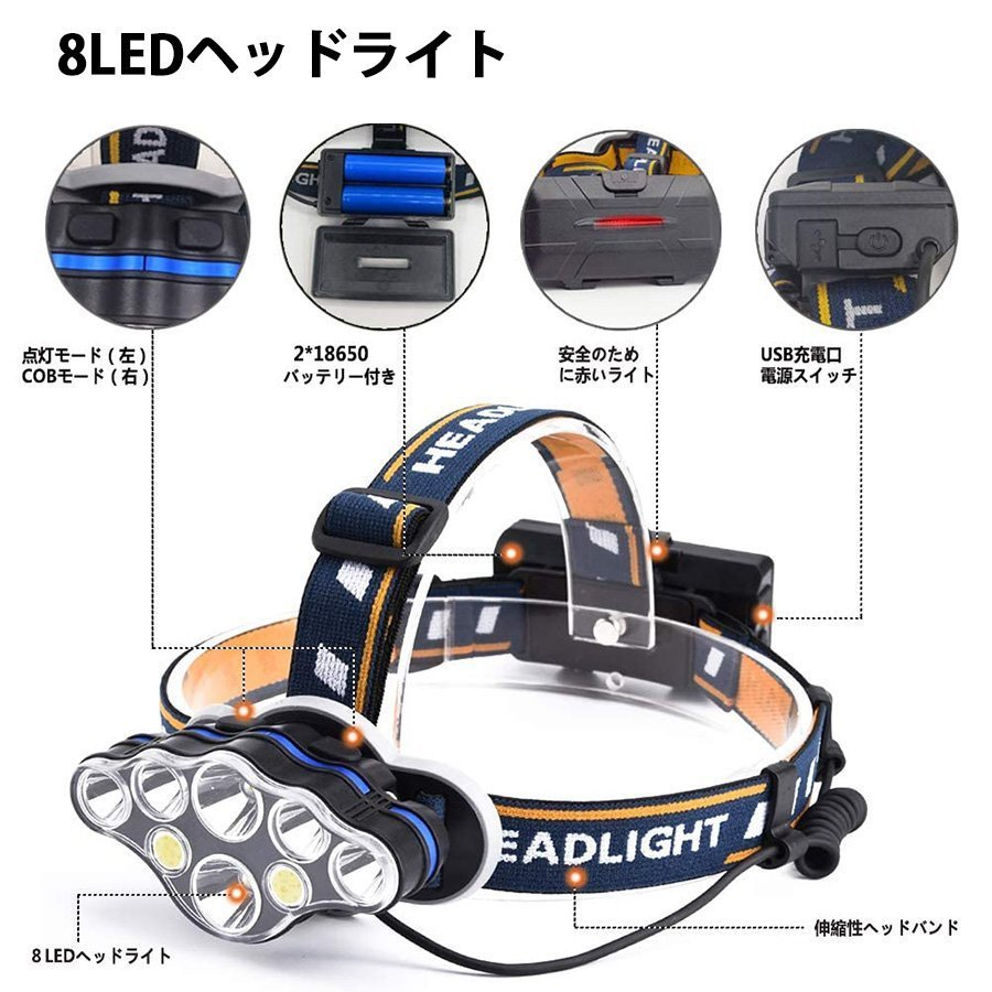 ヘッドライト led 充電式 ヘッドランプ - 軽量 防水 90度調節可能 高輝度 18650型バッテリー 夜釣り 停電時用 登山 アウトドア作業用|uuu-shop|02