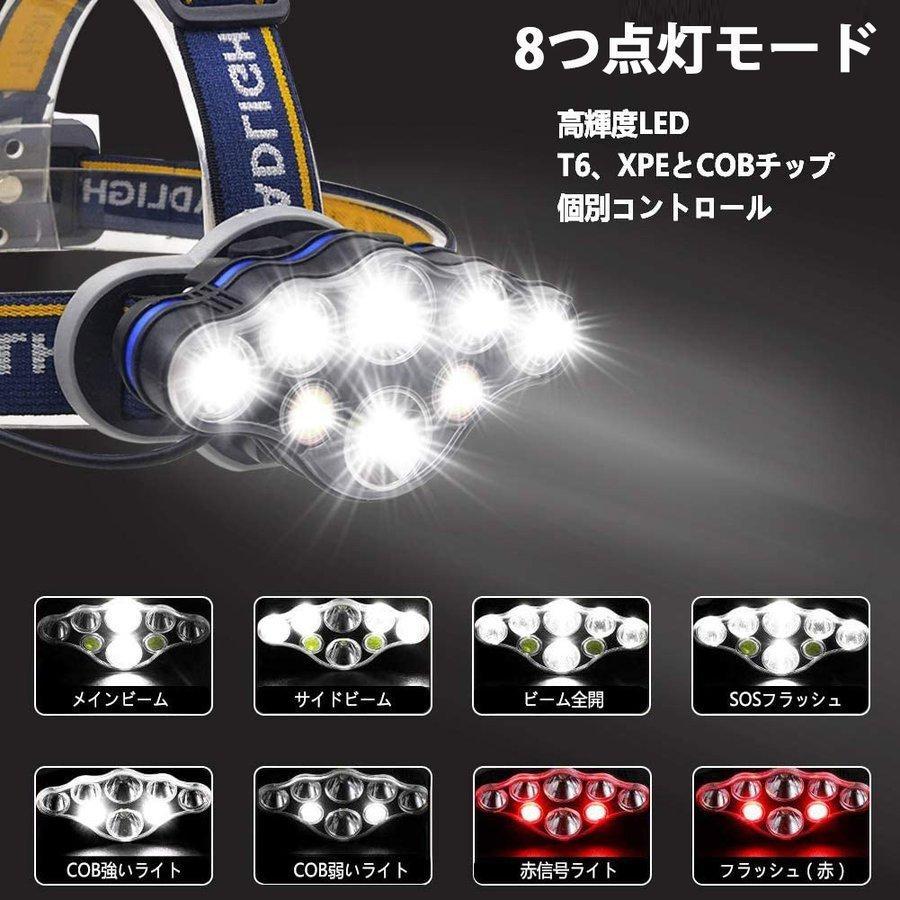 ヘッドライト led 充電式 ヘッドランプ - 軽量 防水 90度調節可能 高輝度 18650型バッテリー 夜釣り 停電時用 登山 アウトドア作業用|uuu-shop|03