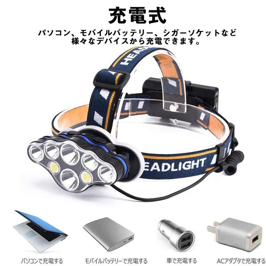 ヘッドライト led 充電式 ヘッドランプ - 軽量 防水 90度調節可能 高輝度 18650型バッテリー 夜釣り 停電時用 登山 アウトドア作業用|uuu-shop|06